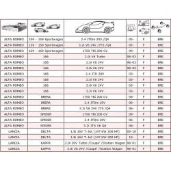 Pastiglie Freno per Mercedes Vito CDi D e Classe 200